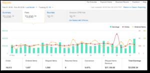 amazon-affiliate-sales